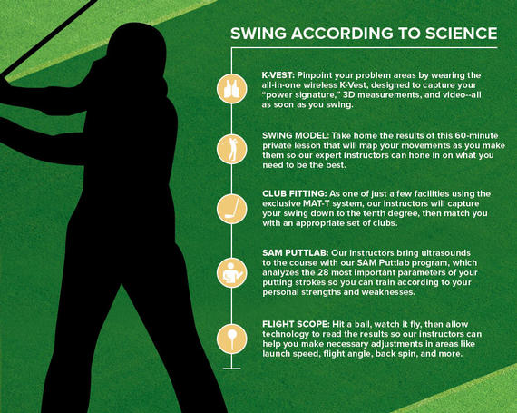 golf academy infographic